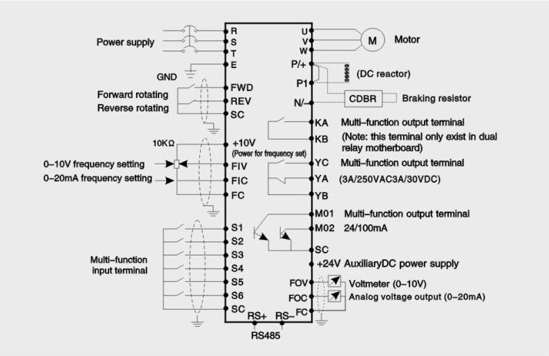 524647004_500 s1100e vfd ac drive frequency converter 50hz 60hz for multi variable frequency drive wiring diagram at soozxer.org