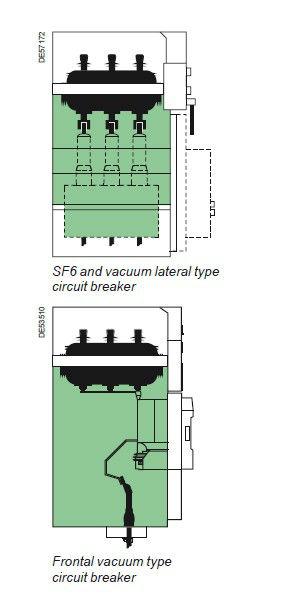 Gvfx3524 Manual