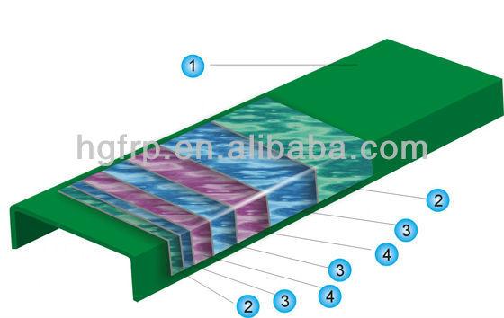 Fiberglass Wide Flange Beams : High strength light weight frp i beam buy