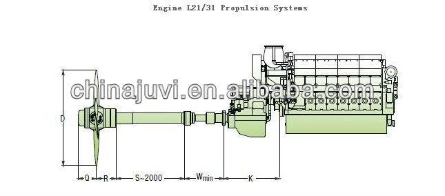 1290kw 1000rpm man b w 6l21 31 marine diesel engine view man 6l21 1290kw 1000rpm man b w 6l21 31 marine diesel engine
