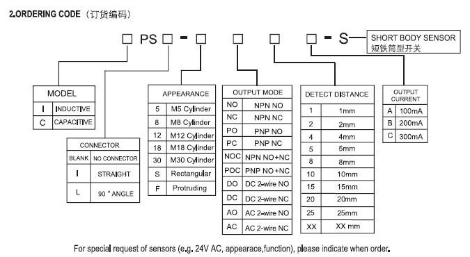 Calt Types Of Car Capacitive Proximity Switch Sensor 1030vdc 3 – Inductive Proximity Sensor 3 Wire Wiring Diagram