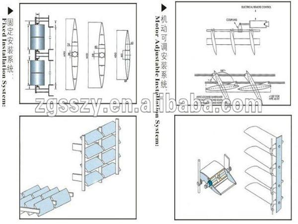 Aeroscreen Sun Aluminum Roof Motorized Operable Louver