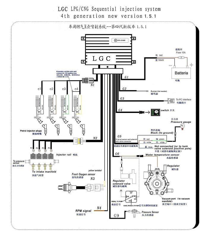 Brc Lpg Wiring Diagram Wiring Diagram And Schematics
