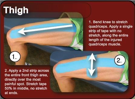 elastic sports tape instructions