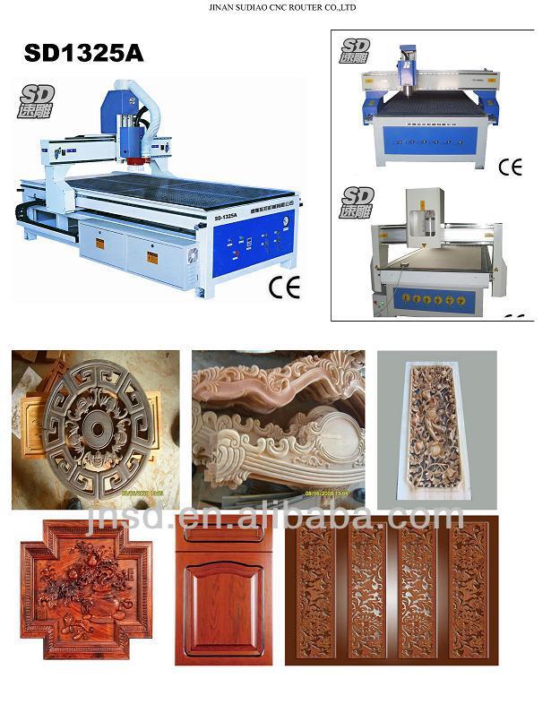 wood milling machine