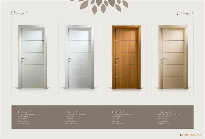 Modern Painted Interior Doors modern painted interior doors