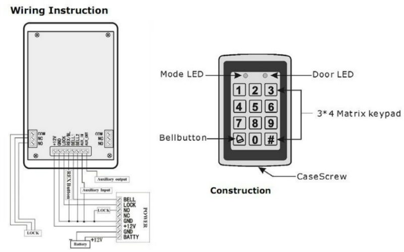 750519082_495 access control wiring diagram efcaviation com iei keypads wiring diagram at n-0.co
