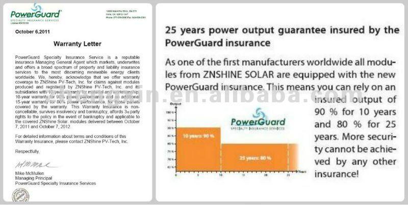 Lista Pnl Europarlamentare Detail: Znshine Pv-panel Solar Térmica Para El Sistema De Energía