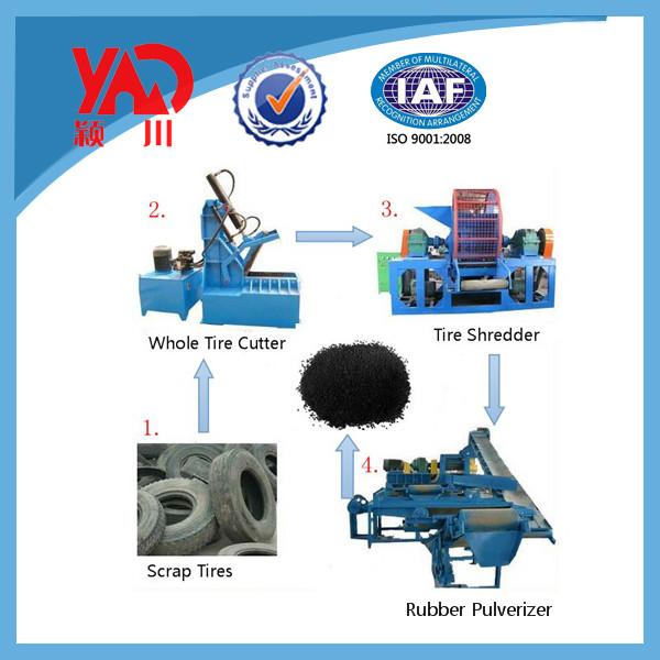 rubber tire shredding machine