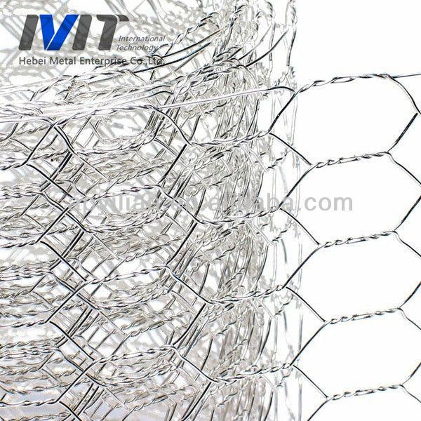 Alambre de pollo tela malla de alambre para la venta buy - Malla alambre galvanizado ...