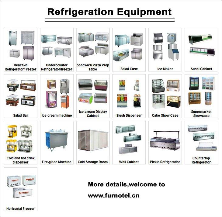 List Of Kitchen Appliances And Utensils