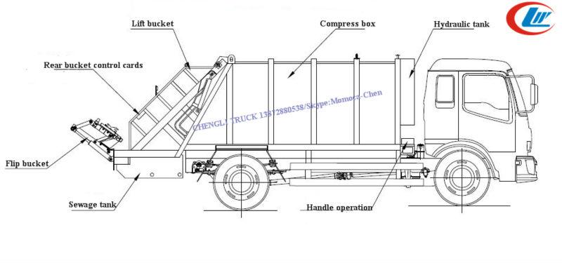 garbage trucks hydraulic diagram