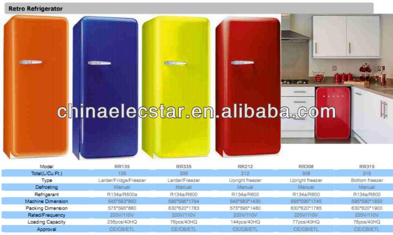 retro mini fridgeno frost upright freezer - Small Upright Freezer