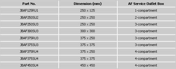 Floor Box Af Range Junction Box Inscreed Floor System