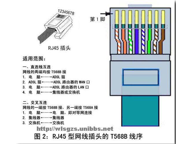 Cat 6 Rj45 Wiring Diagram Nilzanet – Rj45 Wiring Diagram Cat6
