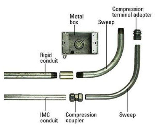 UL Electrical Galvanized Steel Conduit Pipe