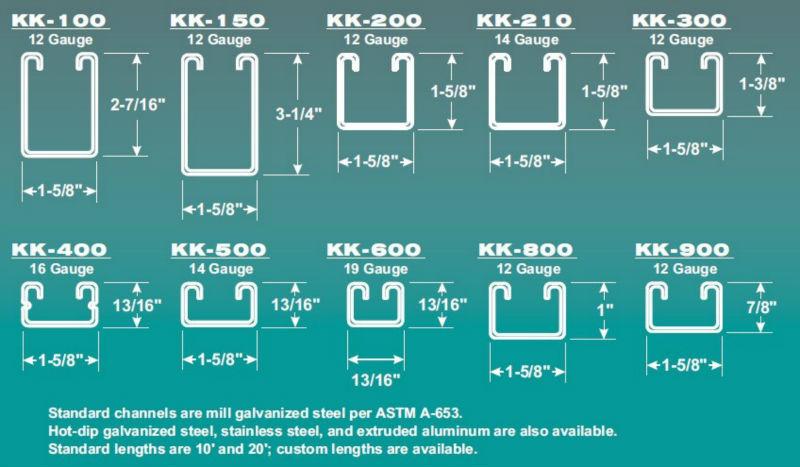 Unistrut dimensions p1000