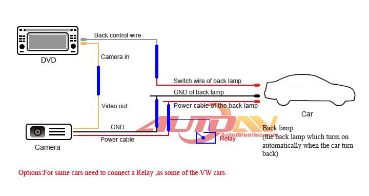 car camera wiring diagram car auto wiring diagram schematic audiovox radio wiring diagram audiovox wiring diagrams on car camera wiring diagram