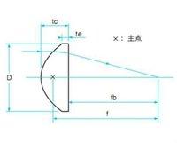 Plastic Aspheric Lenses/condensing Lens/ Hemispheric Lenses - Buy ...