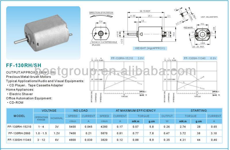 12 volt dc motor buy 12 volt dc motor 12 volt dc motor for 12v bldc motor specifications