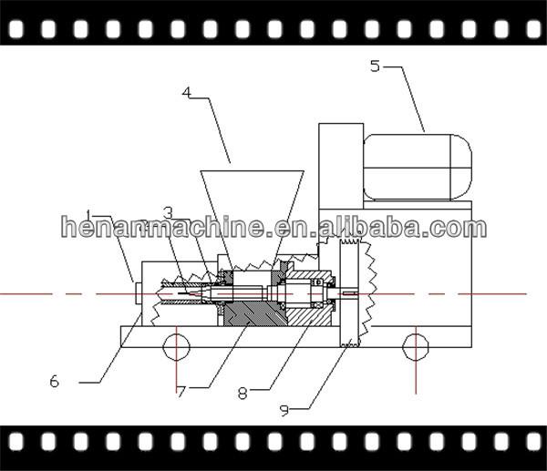 High Briquetting Pressure Biomass Briquette Making Machine