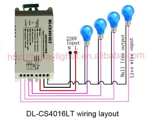 house wiring remote control wire center u2022 rh inkshirts co Gatehouse Remote Controls Gatehouse Remote Controls