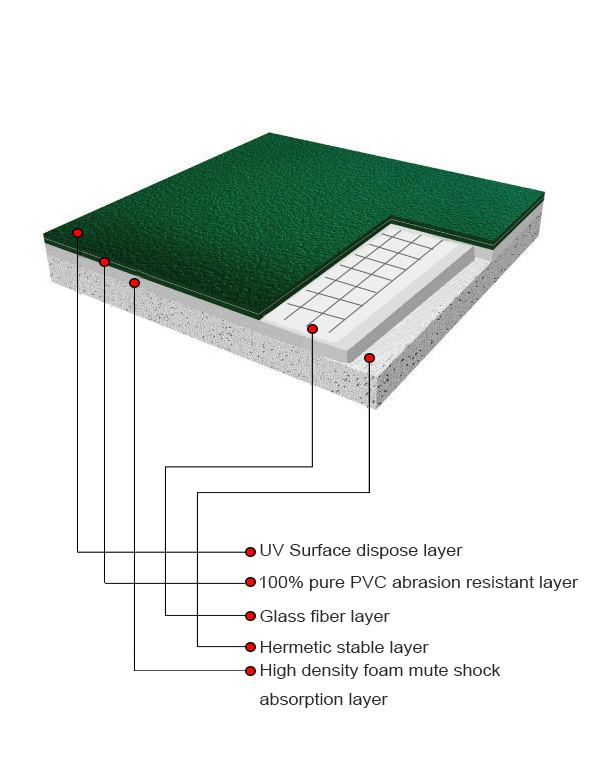 standard size indoor badminton court floor laminated floor mat
