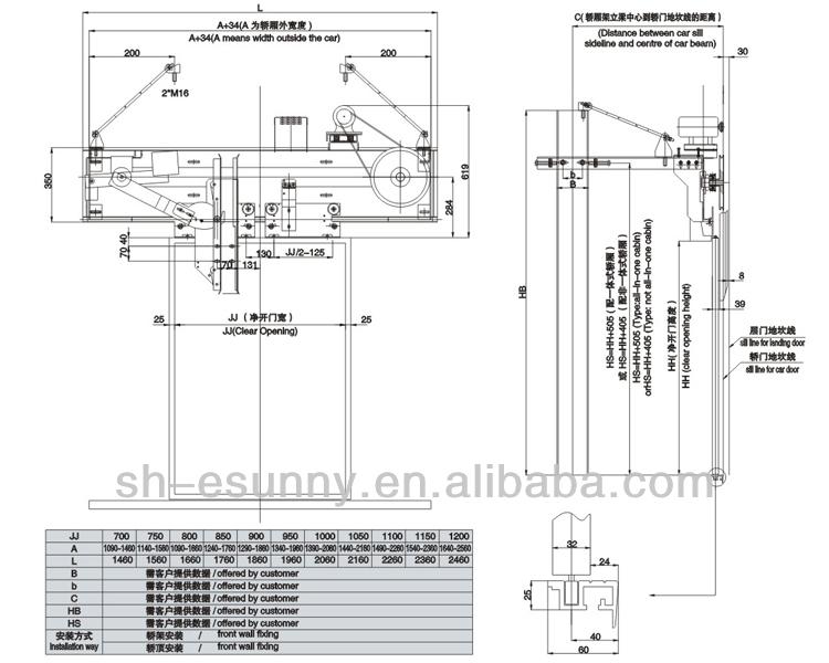 Elevator Cabin Door System/lift Car Door Operator/automatic ...