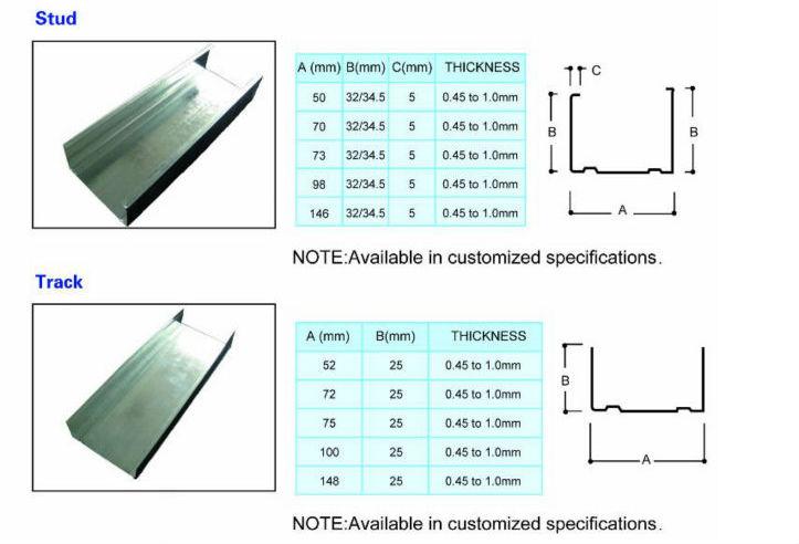 Drywall Metal Stud Framing Size : Drywall metal stud sizes buy gypsum