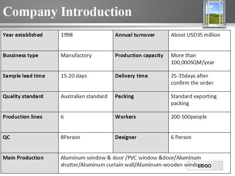 powder coating aluminum window frame parts