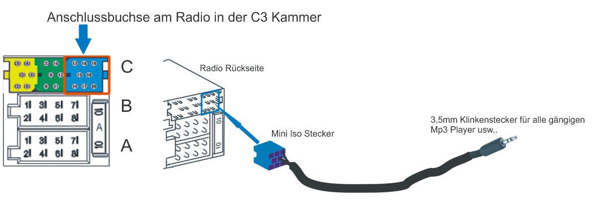 on Becker Radio Wiring Diagram