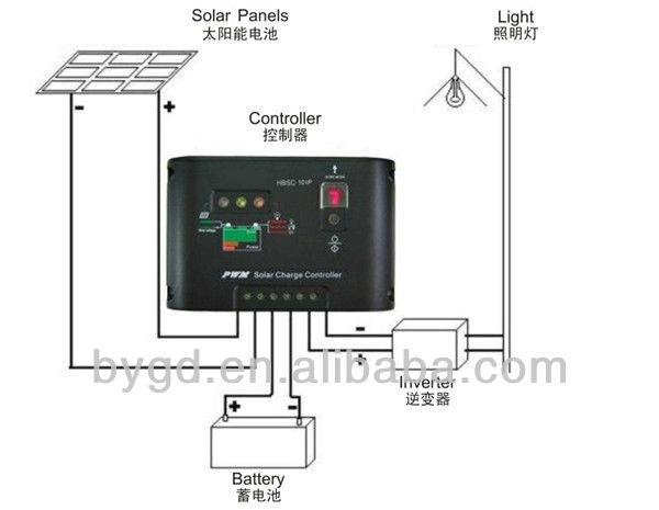 6 for 10a pwm charge regulator 12 volt solar charge controller buy 12 volt solar charge. Black Bedroom Furniture Sets. Home Design Ideas