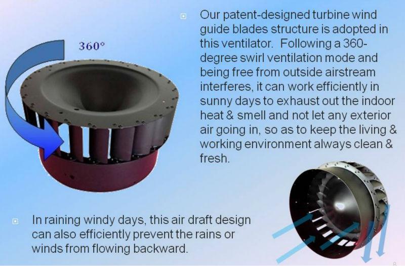 HVAC Exhaust Fan Solar Powered Roof Air Circulation Attic Vent