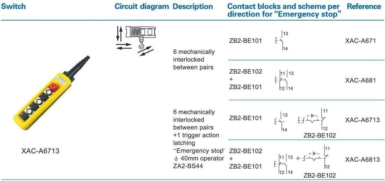 Crane Push Button,Hoist Control Station,Pendant Control Stations ...