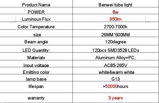 8w T8 Philips Led Tube Light Smd3528 Fluorescent Light