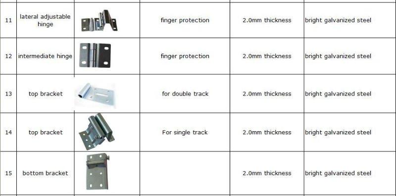 Double Door Hardware Parts door hardwares & full size of door handles:imposing kitchen
