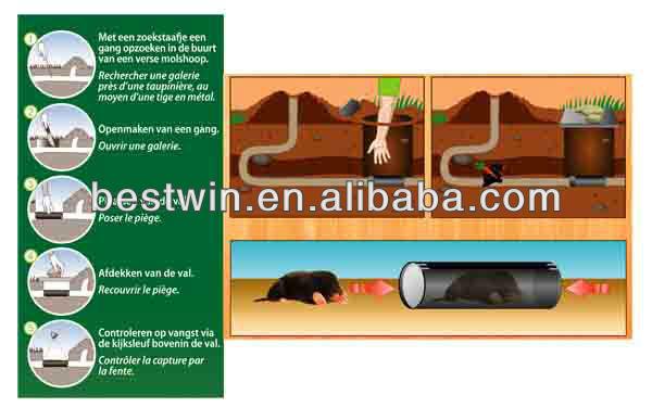 Tunnel Plastic Mole Trap,Tunnel Mole Trap,Plastic Round Trap