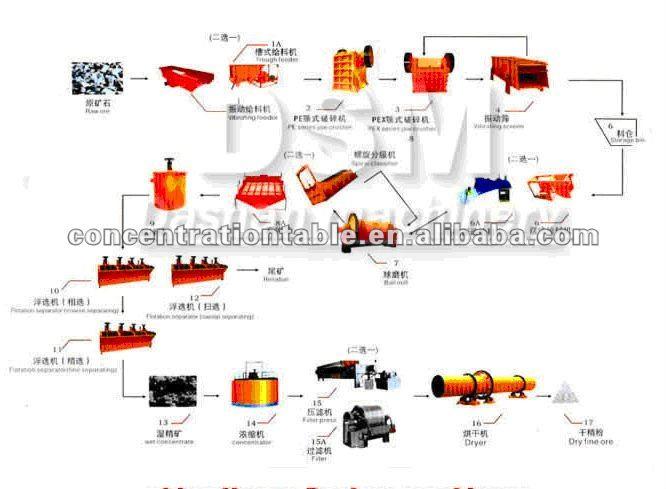 iron ore processing plant equipment for pakistan iron ore