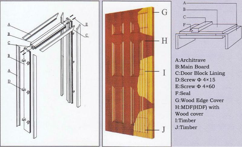 Zhejiang AFOL Solid Wooden Door Flush Door Design  sc 1 st  Zhejiang Afol Imp \u0026 Exp Co. Ltd. - Alibaba & Zhejiang AFOL Solid Wooden Door Flush Door Design View flush door ...