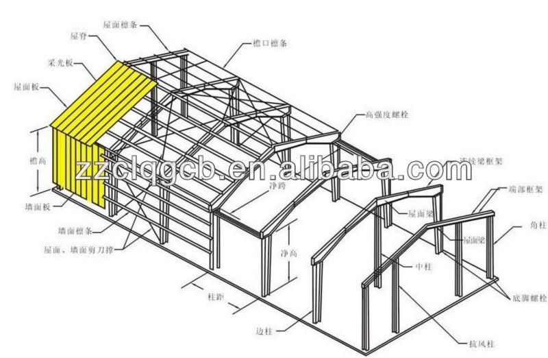 steel structural warehouse for storage workshop  u0026 plants