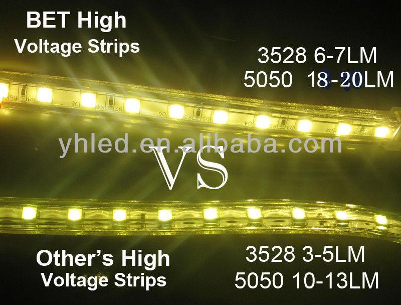 120v Controller Rgb Rope Light 220V Outdoor Led Strip Light Plastic Channel  50m/Roll Christmas