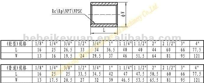 Stainless Steel Full Thread Socket Buy Stainless Steel