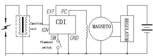 Cdi Buy Motorcycle CdiCdi For MotorcycleMotorcycle Cid Unit – Kymco Cdi Wiring Diagram
