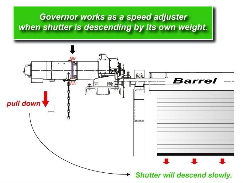 Roller Shutter Motor Wiring Diagram impremedia net