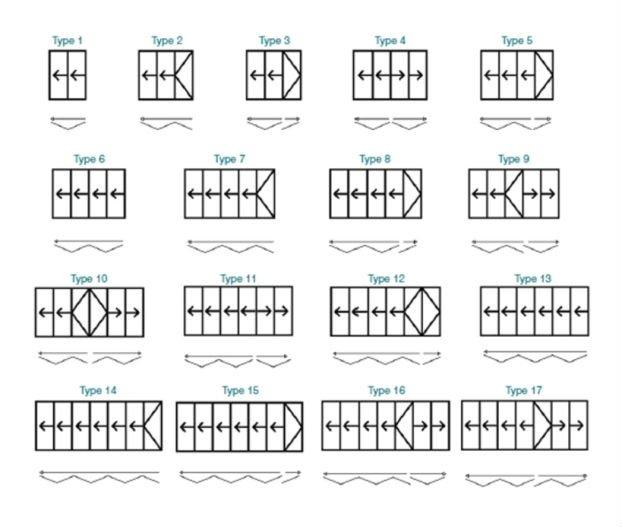 Best aluminum folding patio doors prices - Best Aluminum Folding Patio Doors Prices - Buy Folding Patio Doors