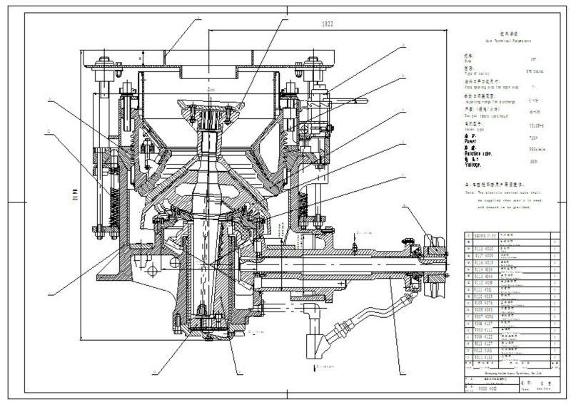 3ft ee uu dise o nordberge symons trituradora de cono buy symons rh spanish alibaba com symons cone crusher instruction manual pdf symons cone crusher manual pdf