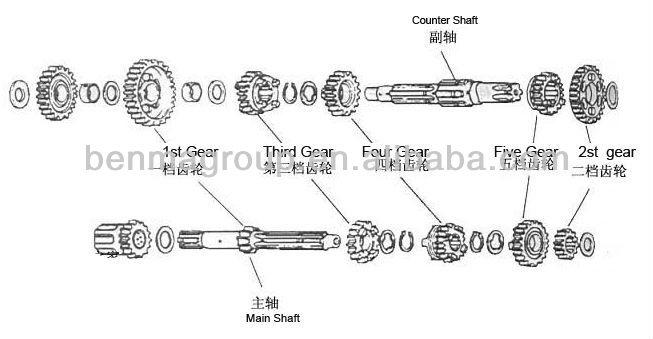 motorcycle transmission wiring diagram motorcycle stator wiring diagram