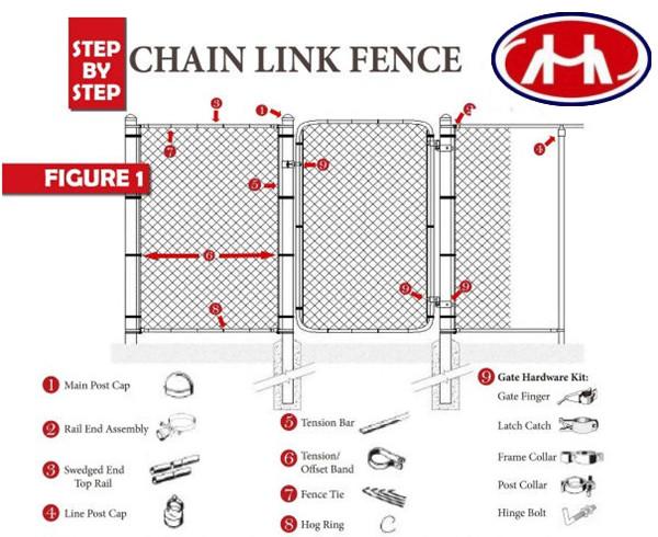Chain Link Fence Parts List galvanized pvc chain link fence parts lowes,6x6 chain link fence