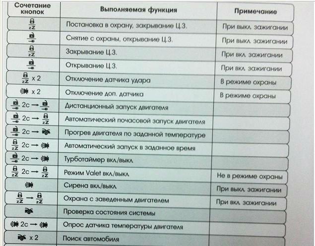 Инструкция томагавк frequency