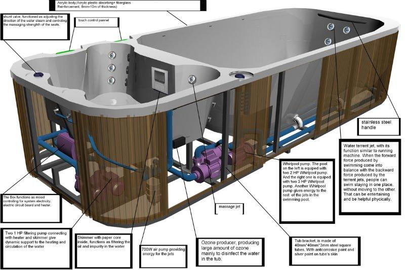 Pool Hot Tub Combo M 3323 View Pool Hot Tub Combo